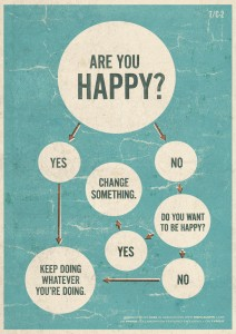 The Happiness Flow Chart